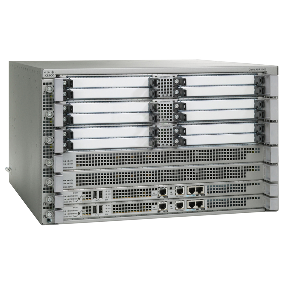 Cisco ONE – ASR1006 # C1-ASR1006/K9