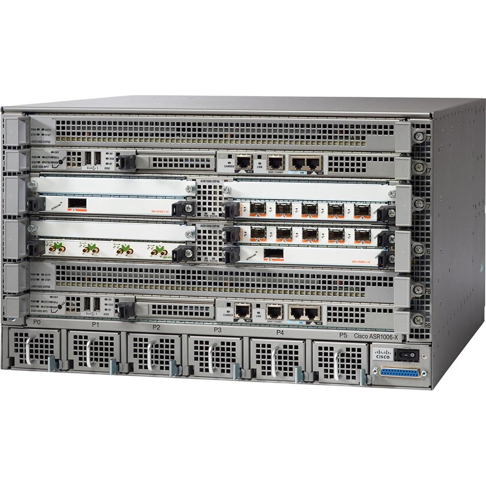 Cisco ONE – ASR1006-X # C1-ASR1006X/K9